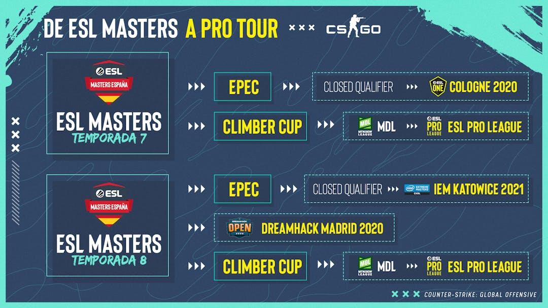 02-ESLtoPROTOUR-csgo-ESLmasters
